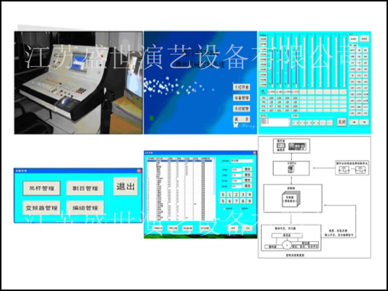 DDS-Ⅰ分布式机械控制系统